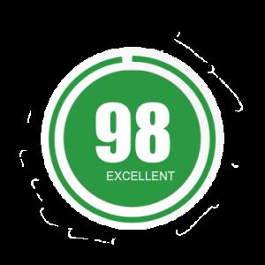 Blue Trading reviews score